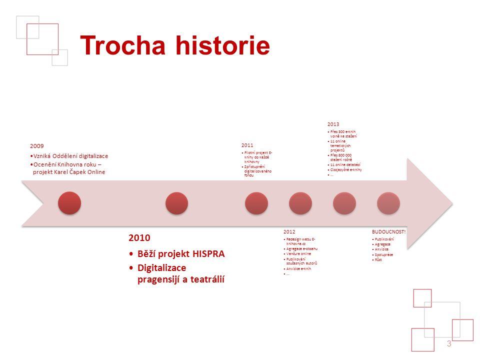 Trocha historie 3 2009 Vzniká Oddělení digitalizace Ocenění Knihovna roku – projekt Karel Čapek Online 2010 Běží projekt HISPRA Digitalizace pragensij