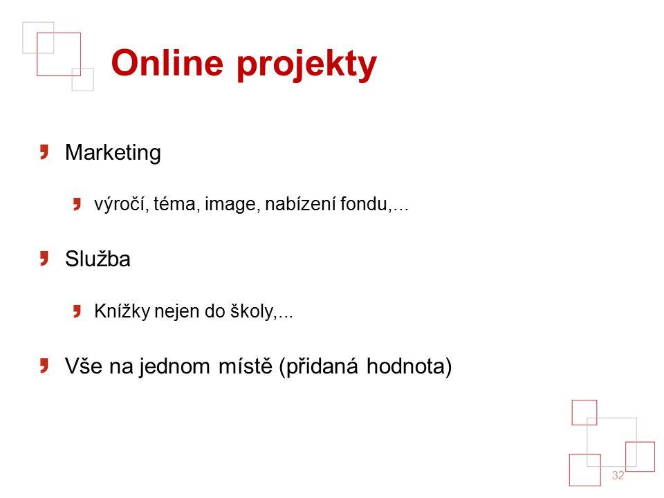 Online projekty Marketing výročí, téma, image, nabízení fondu,... Služba Knížky nejen do školy,... Vše na jednom místě (přidaná hodnota) 32