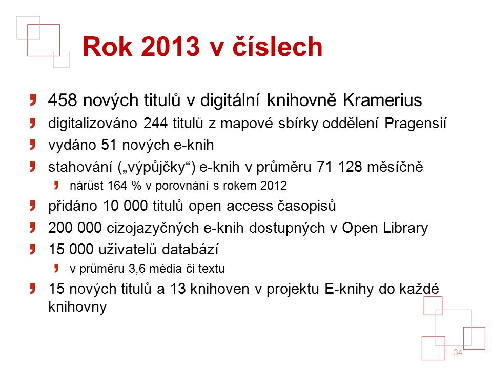 """Rok 2013 v číslech 458 nových titulů v digitální knihovně Kramerius digitalizováno 244 titulů z mapové sbírky oddělení Pragensií vydáno 51 nových e-knih stahování (""""výpůjčky ) e-knih v průměru 71 128 měsíčně nárůst 164 % v porovnání s rokem 2012 přidáno 10 000 titulů open access časopisů 200 000 cizojazyčných e-knih dostupných v Open Library 15 000 uživatelů databází v průměru 3,6 média či textu 15 nových titulů a 13 knihoven v projektu E-knihy do každé knihovny 34"""