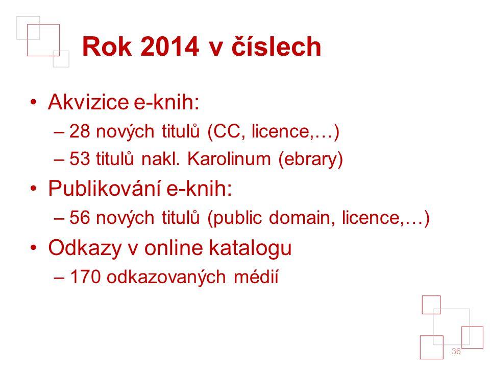 Rok 2014 v číslech 36 Akvizice e-knih: –28 nových titulů (CC, licence,…) –53 titulů nakl. Karolinum (ebrary) Publikování e-knih: –56 nových titulů (pu