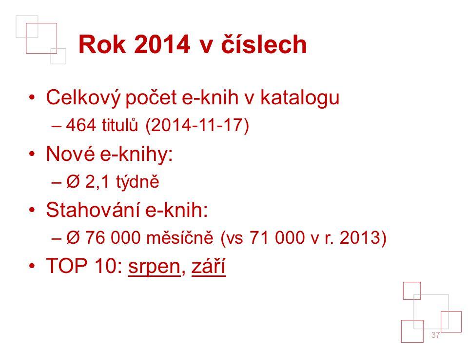 Rok 2014 v číslech 37 Celkový počet e-knih v katalogu –464 titulů (2014-11-17) Nové e-knihy: –Ø 2,1 týdně Stahování e-knih: –Ø 76 000 měsíčně (vs 71 000 v r.