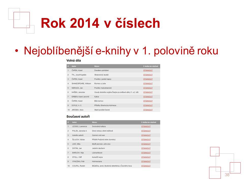 Rok 2014 v číslech 38 Nejoblíbenější e-knihy v 1. polovině roku