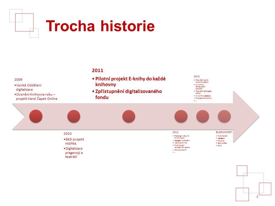 Trocha historie 4 2009 Vzniká Oddělení digitalizace Ocenění Knihovna roku – projekt Karel Čapek Online 2010 Běží projekt HISPRA Digitalizace pragensij