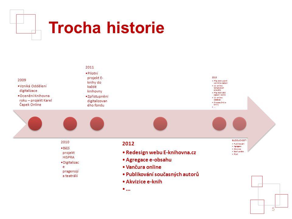 Trocha historie 5 2009 Vzniká Oddělení digitalizace Ocenění Knihovna roku – projekt Karel Čapek Online 2010 Běží projekt HISPRA Digitalizac e pragensi