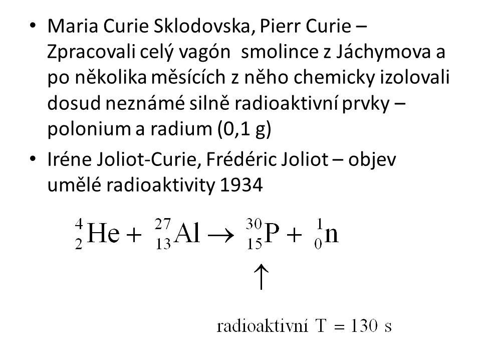 Maria Curie Sklodovska, Pierr Curie – Zpracovali celý vagón smolince z Jáchymova a po několika měsících z něho chemicky izolovali dosud neznámé silně