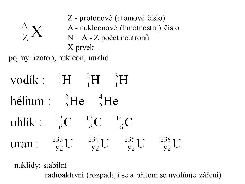 Z - protonové (atomové číslo) A - nukleonové (hmotnostní) číslo N = A - Z počet neutronů X prvek pojmy: izotop, nukleon, nuklid nuklidy: stabilní radi