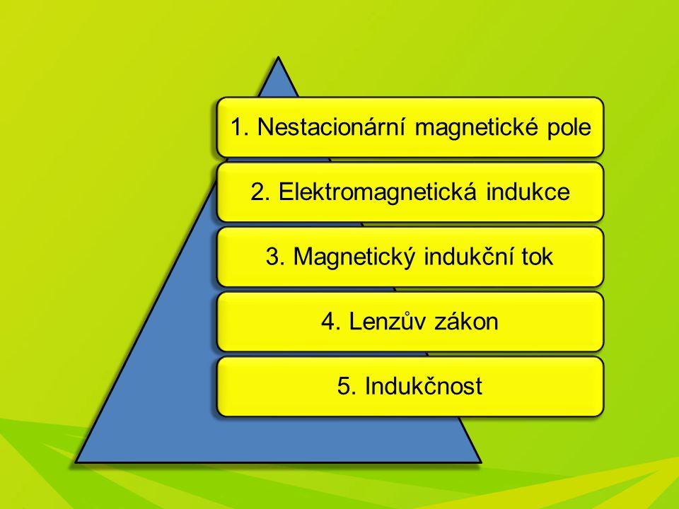 1. Nestacionární magnetické pole2. Elektromagnetická indukce3. Magnetický indukční tok4. Lenzův zákon5. Indukčnost