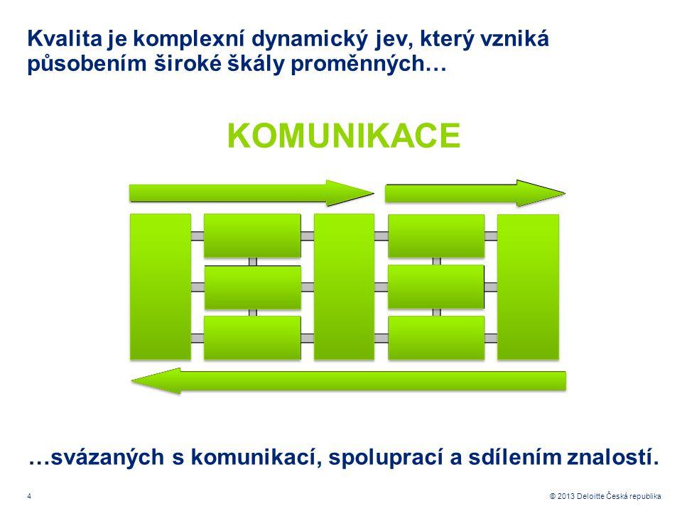 4© 2013 Deloitte Česká republika Kvalita je komplexní dynamický jev, který vzniká působením široké škály proměnných… …svázaných s komunikací, spolupra
