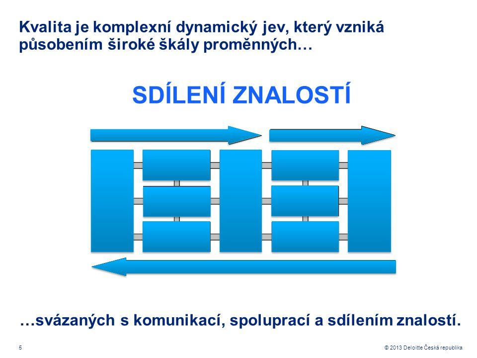 5© 2013 Deloitte Česká republika Kvalita je komplexní dynamický jev, který vzniká působením široké škály proměnných… …svázaných s komunikací, spolupra