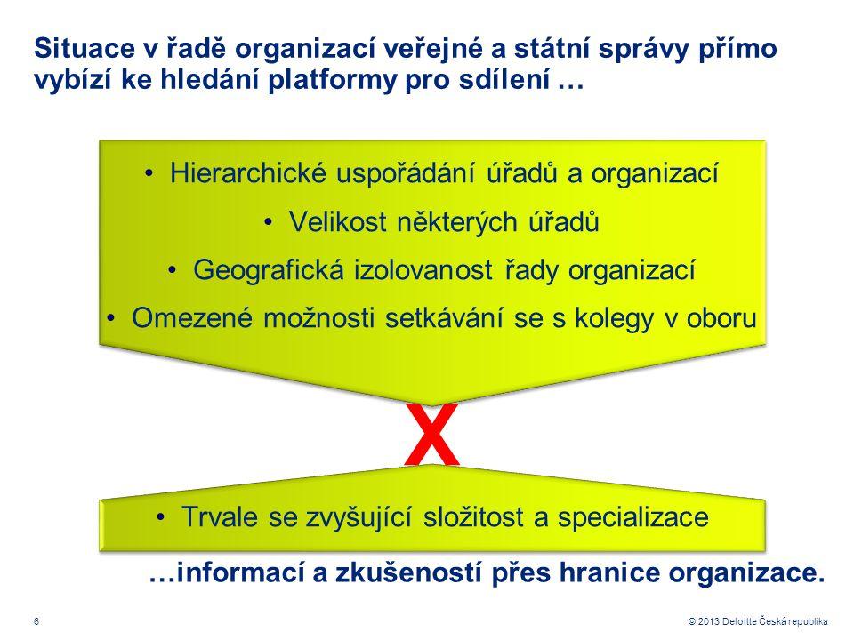 7© 2013 Deloitte Česká republika Interní sociální síť je ideálním prostředím pro zlepšení sdílení, pružnější komunikaci… …a vytváření odborných komunit.