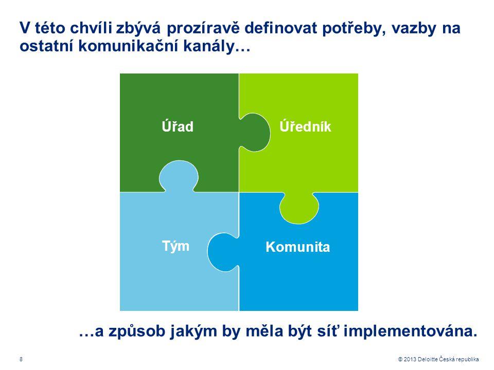 8© 2013 Deloitte Česká republika V této chvíli zbývá prozíravě definovat potřeby, vazby na ostatní komunikační kanály… …a způsob jakým by měla být síť