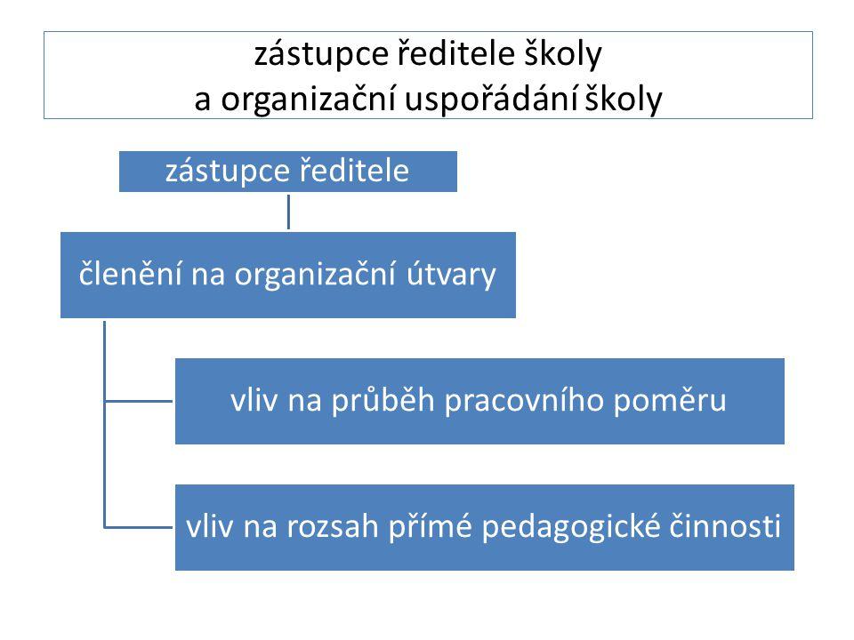 zástupce ředitele školy a organizační uspořádání školy zástupce ředitele členění na organizační útvary vliv na průběh pracovního poměru vliv na rozsah
