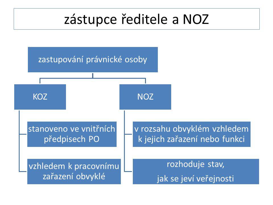 zástupce ředitele a NOZ zastupování právnické osoby KOZ stanoveno ve vnitřních předpisech PO vzhledem k pracovnímu zařazení obvyklé NOZ v rozsahu obvy