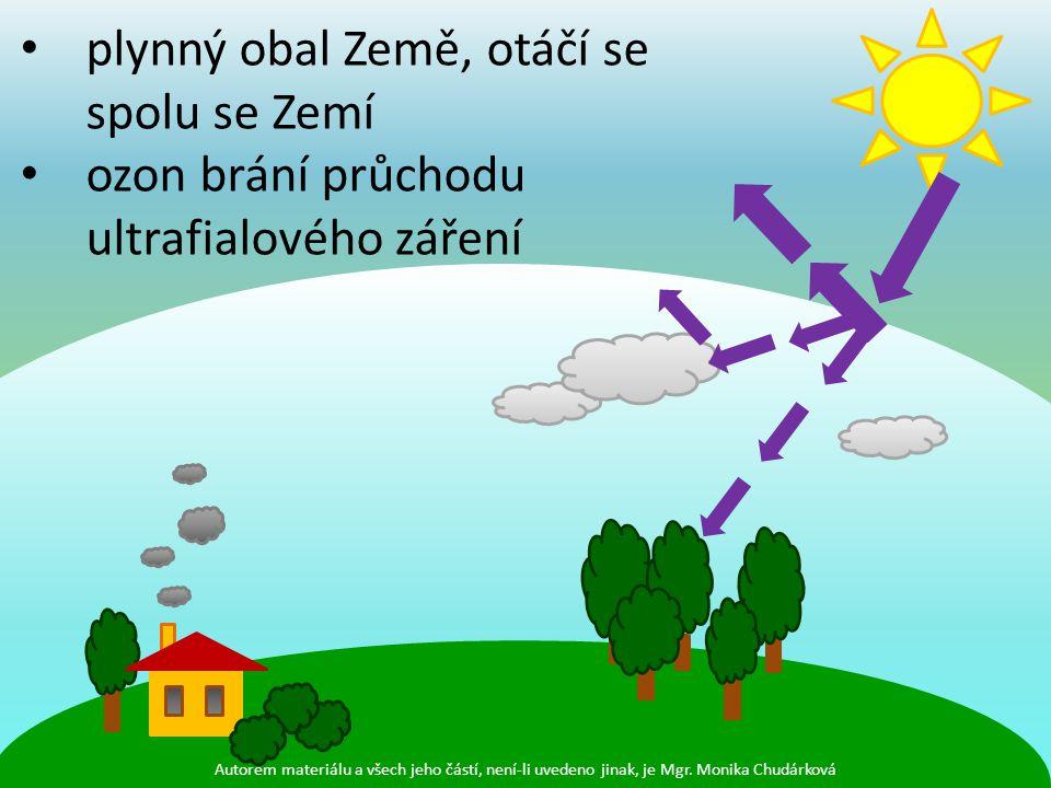 Vzduch – směs plynů: dusík78% kyslík21% vzácné plyny 1%, z toho oxid uhličitý 0,003% dále vodní pára, ozon Autorem materiálu a všech jeho částí, není-li uvedeno jinak, je Mgr.