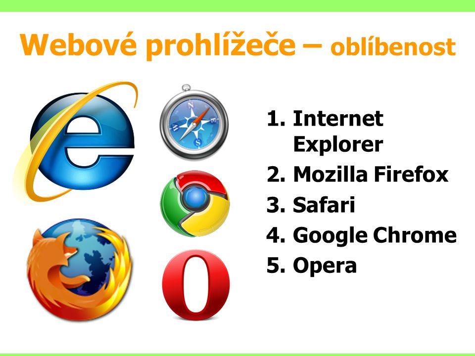 Webové prohlížeče – oblíbenost 1.Internet Explorer 2.Mozilla Firefox 3.Safari 4.Google Chrome 5.Opera