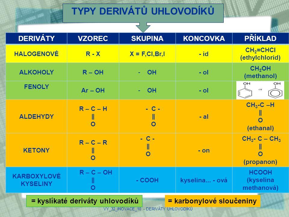 TYPY DERIVÁTŮ UHLOVODÍKŮ DERIVÁTYVZORECSKUPINAKONCOVKAPŘÍKLAD HALOGENOVÉR - XX = F,Cl,Br,I- id CH 2 =CHCl (ethylchlorid) ALKOHOLYR – OH-OH- ol CH 2 OH