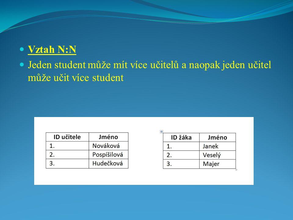 Vztah N:N Jeden student může mít více učitelů a naopak jeden učitel může učit více student