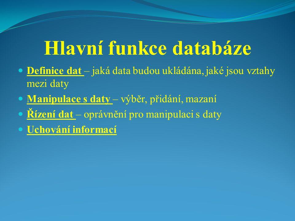 Hlavní funkce databáze Definice dat – jaká data budou ukládána, jaké jsou vztahy mezi daty Manipulace s daty – výběr, přidání, mazaní Řízení dat – oprávnění pro manipulaci s daty Uchování informací