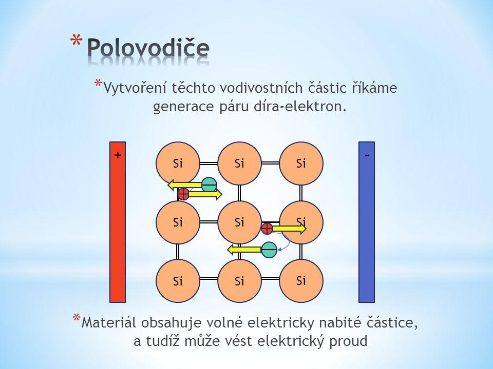 """* Když se stane, že volný elektron """"skočí zpět do díry, říkáme, že vodivostní pár rekombinoval."""