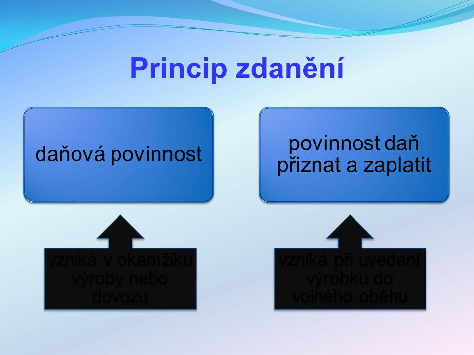 Princip zdanění daňová povinnost vzniká v okamžiku výroby nebo dovozu povinnost daň přiznat a zaplatit vzniká při uvedení výrobku do volného oběhu