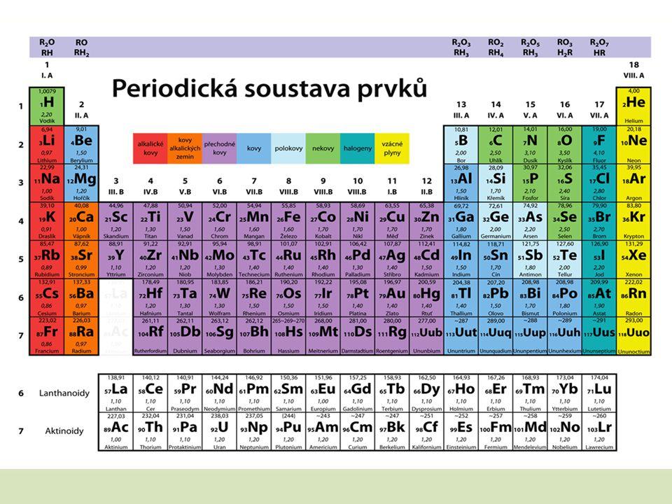 Obrázky: AUTOR NEZNÁMÝ.http://www.omska.cz/vyuka/chemie/ [online].