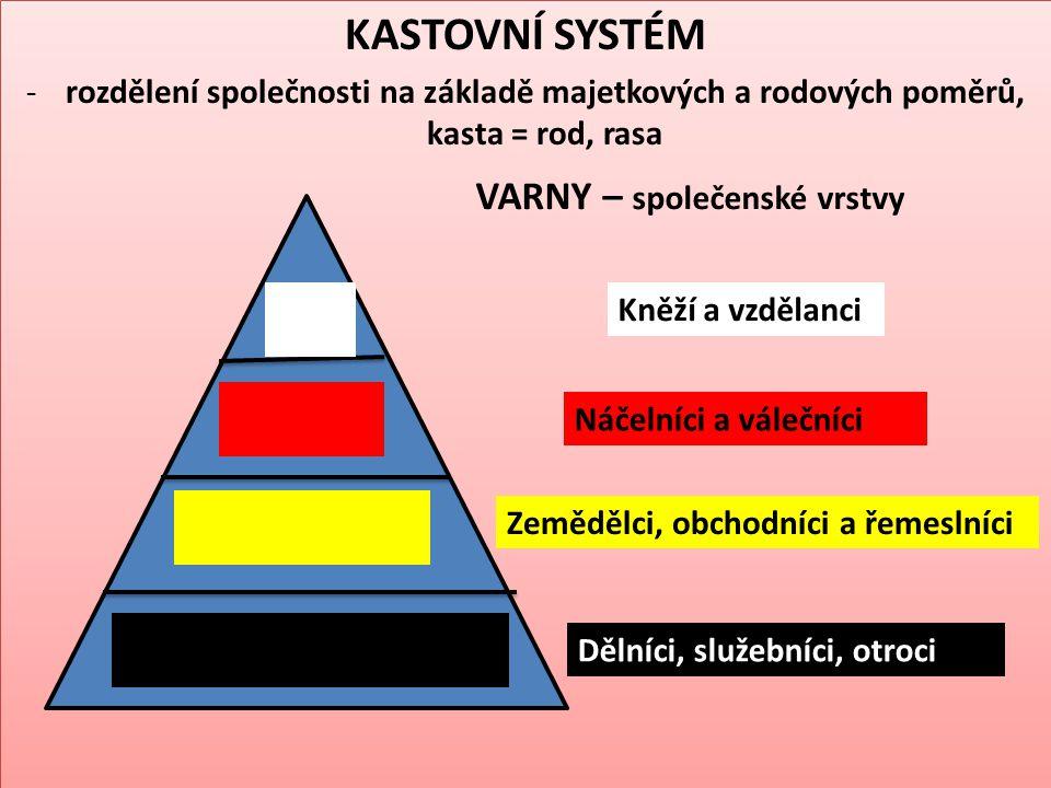 KASTOVNÍ SYSTÉM -rozdělení společnosti na základě majetkových a rodových poměrů, kasta = rod, rasa KASTOVNÍ SYSTÉM -rozdělení společnosti na základě m
