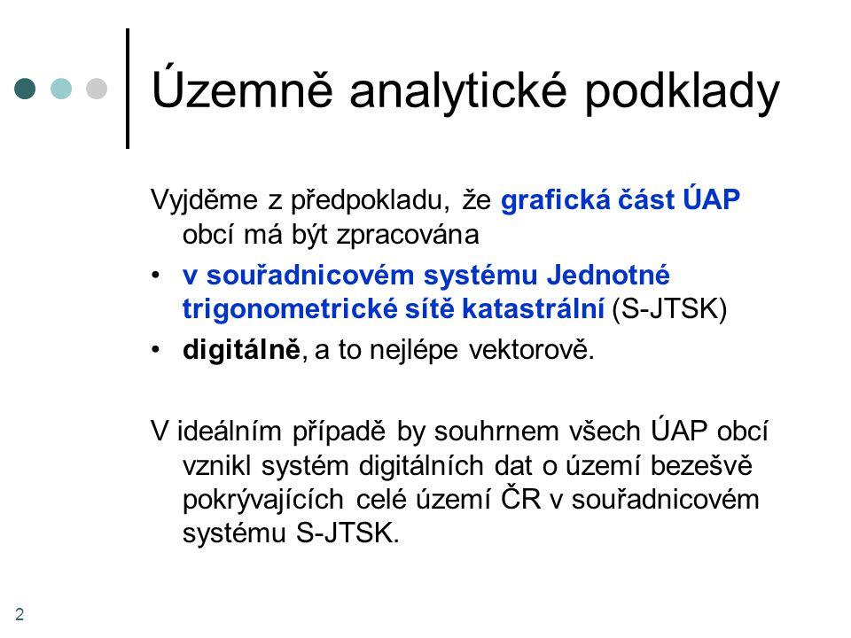 Územně analytické podklady Vyjděme z předpokladu, že grafická část ÚAP obcí má být zpracována v souřadnicovém systému Jednotné trigonometrické sítě ka