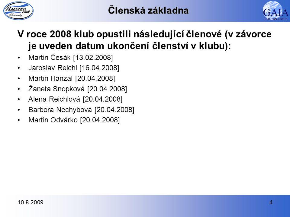 10.8.20094 Členská základna V roce 2008 klub opustili následující členové (v závorce je uveden datum ukončení členství v klubu): Martin Česák [13.02.2