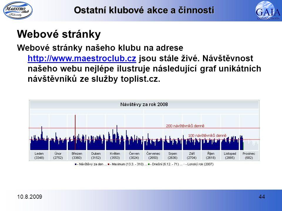 10.8.200944 Ostatní klubové akce a činnosti Webové stránky Webové stránky našeho klubu na adrese http://www.maestroclub.cz jsou stále živé. Návštěvnos
