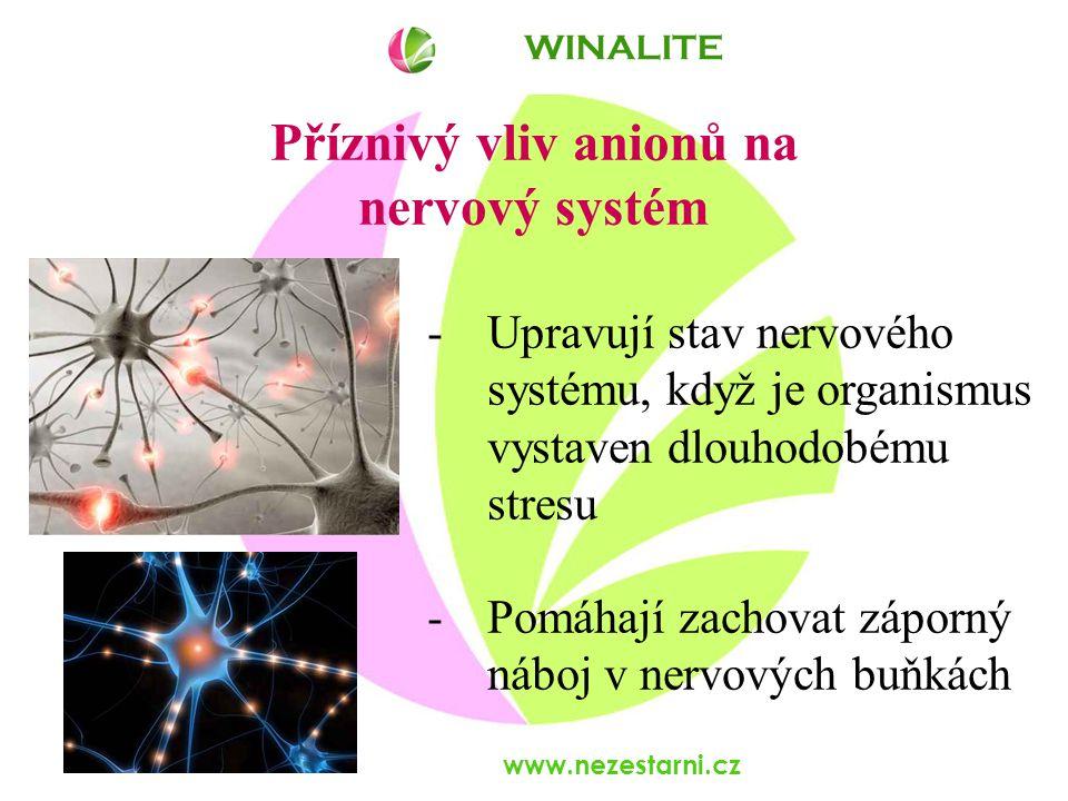 Příznivý vliv anionů na nervový systém www.nezestarni.cz WINALITE -Upravují stav nervového systému, když je organismus vystaven dlouhodobému stresu -Pomáhají zachovat záporný náboj v nervových buňkách