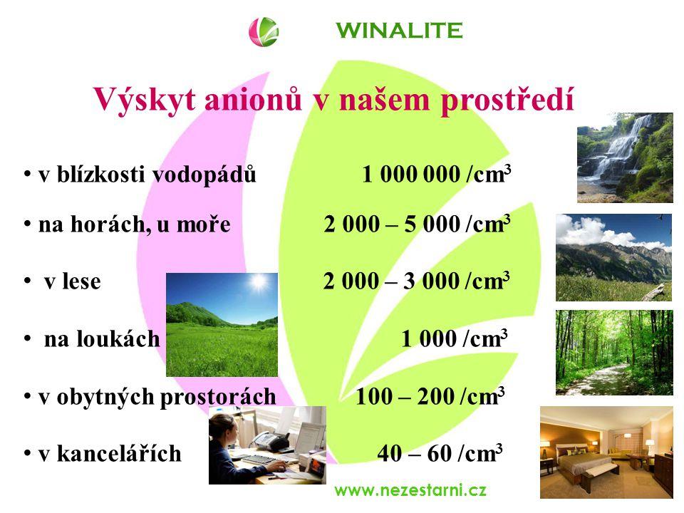 www.nezestarni.cz 7. den WINALITE