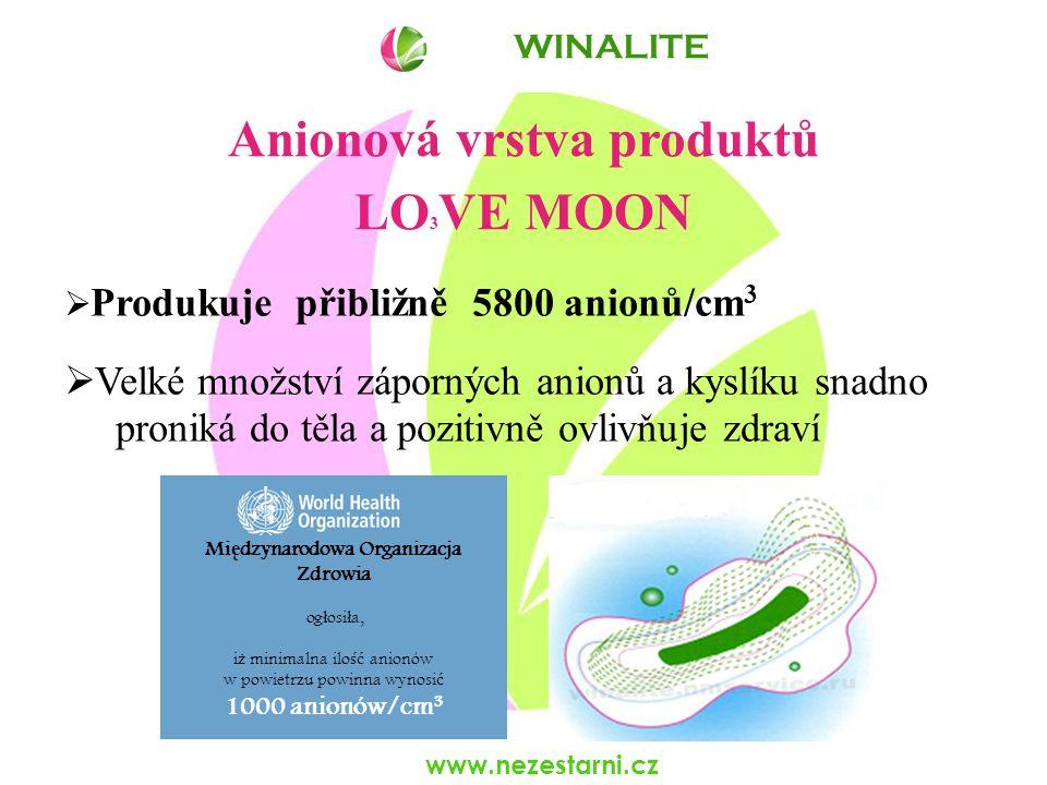 www.nezestarni.cz WINALITE JAK PŮSOBÍ ANIONY V ORGANISMU?