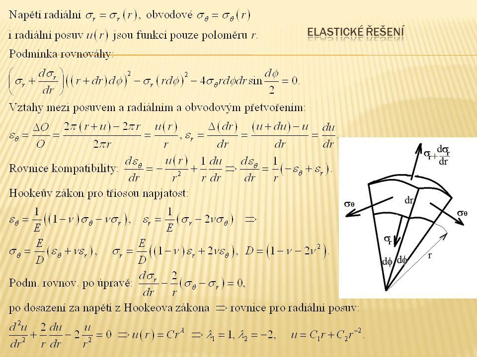  Zbytková napětí dostaneme, jestliže od napětí v elasto-plastickém stavu odečteme napětí, která by byla v plášti nádoby, kdyby se choval elasticky i při zatížení tlakem p ep =173 MPa na vnitřním okraji.