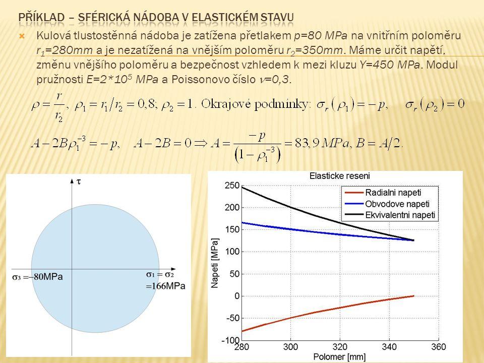  Kulová tlustostěnná nádoba je zatížena přetlakem p=80 MPa na vnitřním poloměru r 1 =280mm a je nezatížená na vnějším poloměru r 2 =350mm.