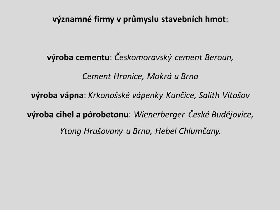významné firmy v průmyslu stavebních hmot: výroba cementu: Českomoravský cement Beroun, Cement Hranice, Mokrá u Brna výroba vápna: Krkonošské vápenky
