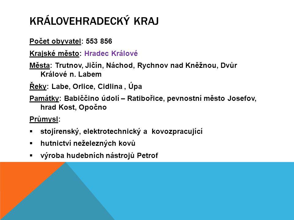 Počet obyvatel: 553 856 Krajské město: Hradec Králové Města: Trutnov, Jičín, Náchod, Rychnov nad Kněžnou, Dvůr Králové n. Labem Řeky: Labe, Orlice, Ci