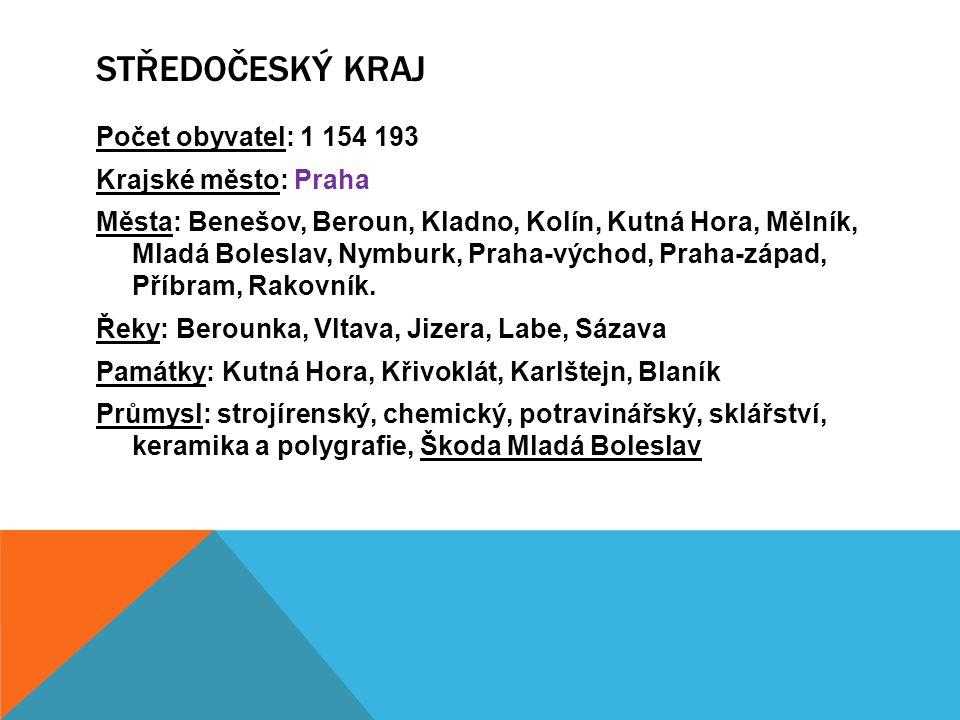 Počet obyvatel: 1 154 193 Krajské město: Praha Města: Benešov, Beroun, Kladno, Kolín, Kutná Hora, Mělník, Mladá Boleslav, Nymburk, Praha-východ, Praha
