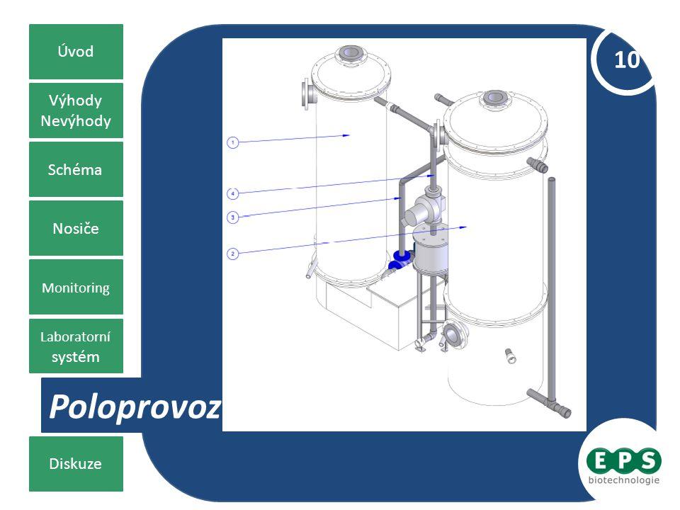 Biodegradační klasifikace Laboratorní systém Výhody Nevýhody Poloprovoz Nosiče Monitoring Diskuze Schéma Úvod 10 laboratorní systém