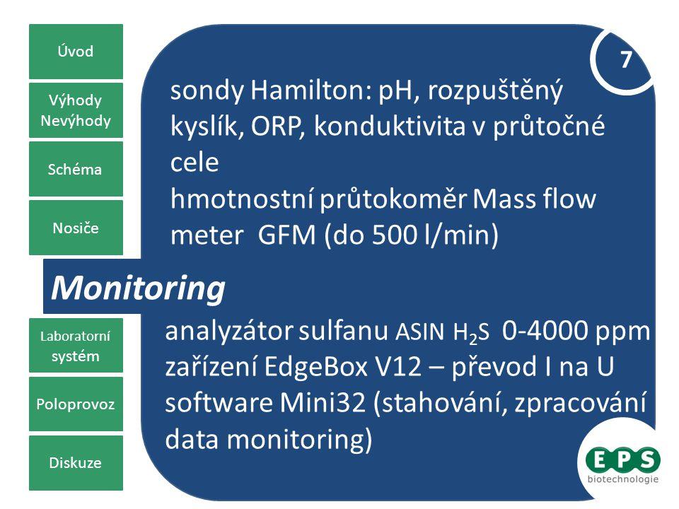 Funkční klasifikace Výhody Nevýhody Monitoring Nosiče Laboratorní systém Poloprovoz Diskuze Schéma Úvod 7 sondy Hamilton: pH, rozpuštěný kyslík, ORP,