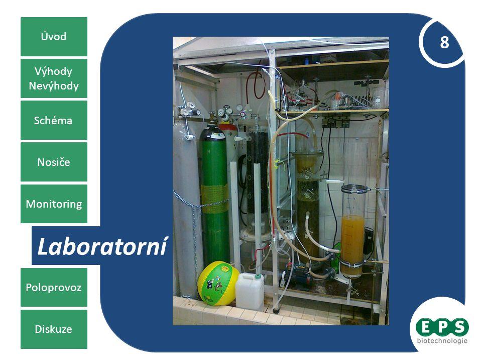 Monitoring Výhody Nevýhody Laboratorní systém Nosiče Poloprovoz Diskuze Schéma Úvod 8