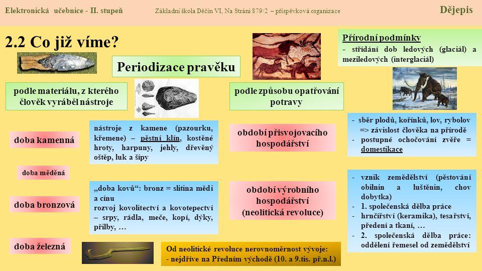 2.3 Jaké si řekneme nové termíny a názvy.Elektronická učebnice - II.