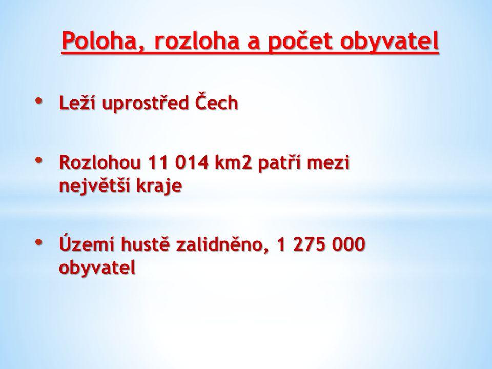 Poloha, rozloha a počet obyvatel Leží uprostřed Čech Leží uprostřed Čech Rozlohou 11 014 km2 patří mezi největší kraje Rozlohou 11 014 km2 patří mezi