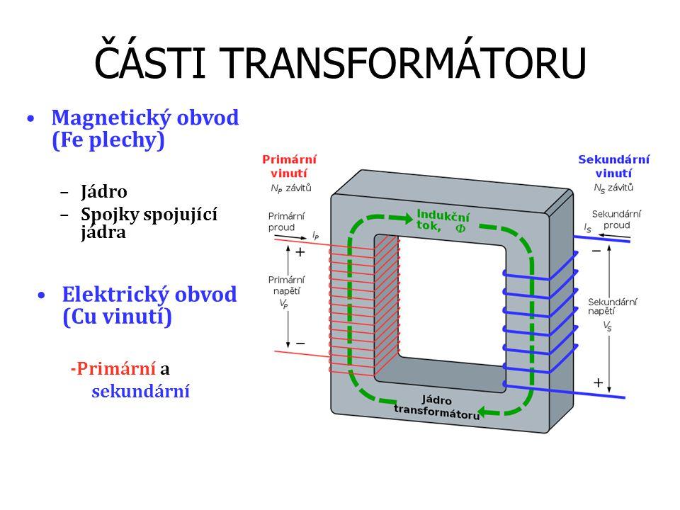 MAGNETICKÝ OBVOD Magnetický obvod je aktivní částí transformátoru a vede střídavý magnetický tok F, který je tvořen magnetickou indukcí B.