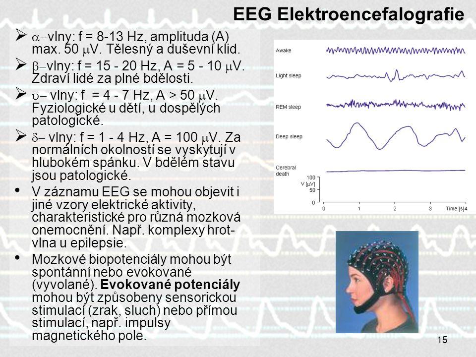 15 EEG Elektroencefalografie   vlny: f = 8-13 Hz, amplituda (A) max. 50  V. Tělesný a duševní klid.   vlny: f = 15 - 20 Hz, A = 5 - 10  V. Zdr