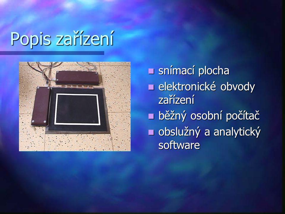 Popis zařízení snímací plocha elektronické obvody zařízení běžný osobní počítač obslužný a analytický software