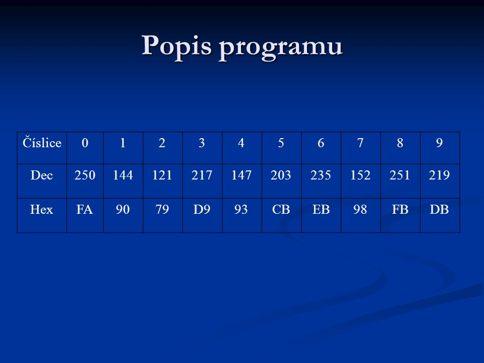 Popis programu Číslice0123456789 Dec250144121217147203235152251219 HexFA9079D993CBEB98FBDB