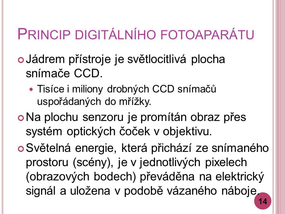 P RINCIP DIGITÁLNÍHO FOTOAPARÁTU Jádrem přístroje je světlocitlivá plocha snímače CCD.