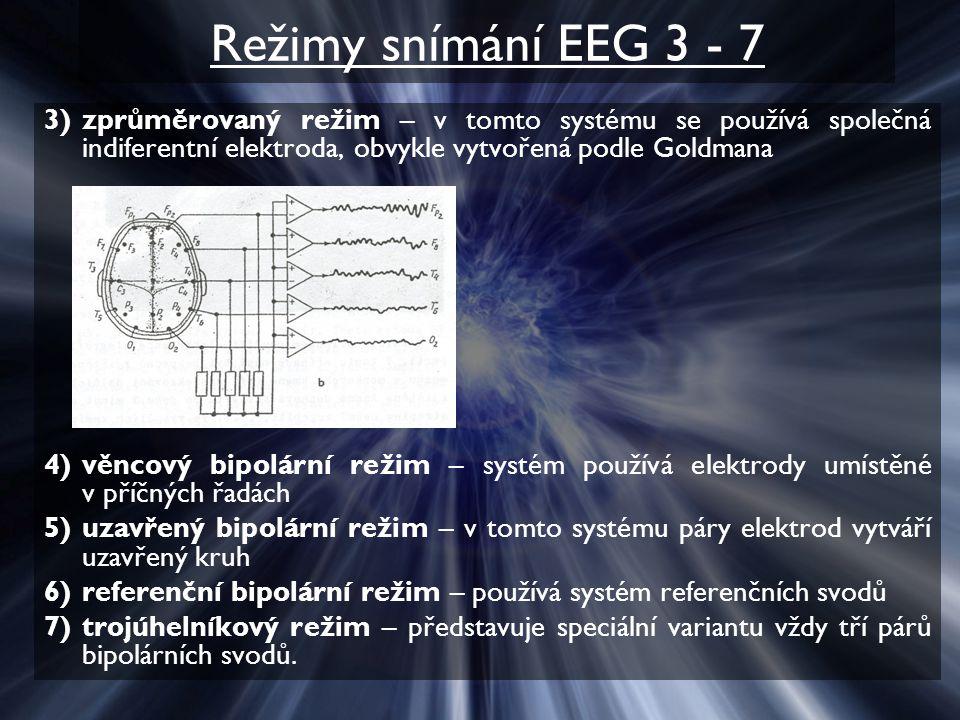 Režimy snímání EEG 3 - 7 3)zprůměrovaný režim – v tomto systému se používá společná indiferentní elektroda, obvykle vytvořená podle Goldmana 4)věncový bipolární režim – systém používá elektrody umístěné v příčných řadách 5)uzavřený bipolární režim – v tomto systému páry elektrod vytváří uzavřený kruh 6)referenční bipolární režim – používá systém referenčních svodů 7)trojúhelníkový režim – představuje speciální variantu vždy tří párů bipolárních svodů.