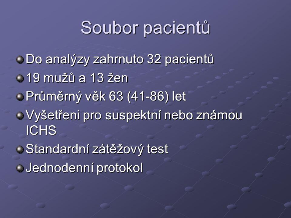 Materiál a metody Radiofarmakum 99mTc MIBI Jednodetektorová gamakamera SPX4 Kolimátor LEAP Snímání 180° (z RAO 45 do LPO 45)