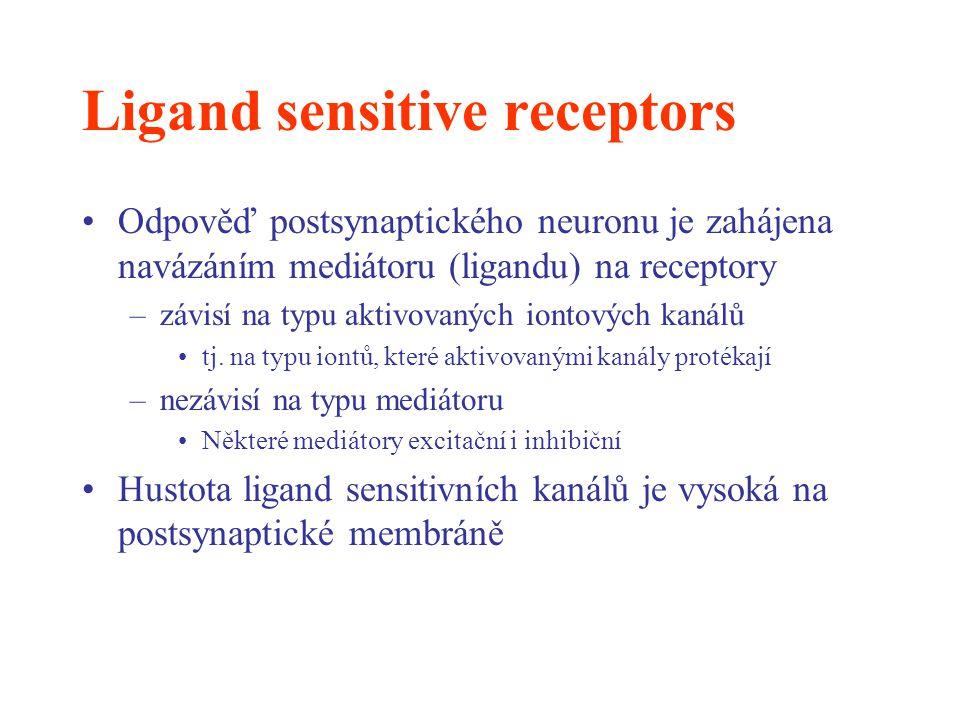 Ligand sensitive receptors Odpověď postsynaptického neuronu je zahájena navázáním mediátoru (ligandu) na receptory –závisí na typu aktivovaných iontov